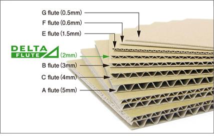 Rengo Develops Delta Flute Corrugated Board Based On The