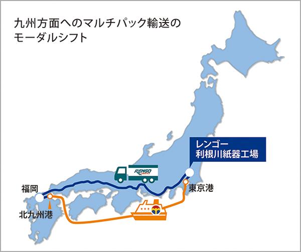 九州方面へのマルチパック輸送のモーダルシフト